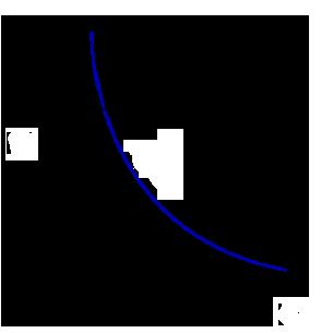 Penny gap elasticite de demande prix