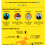 2011-RecordSetter-World-Records-Infographic