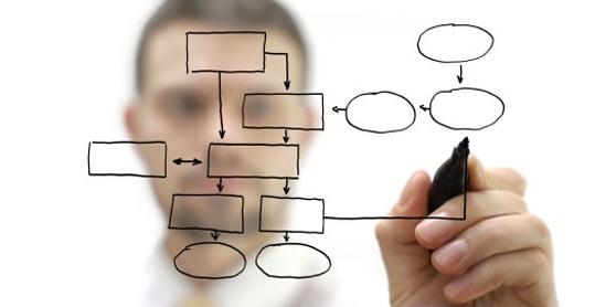 Vous voulez devenir Chef de Projets Web mais vous n'en avez pas encore les compétences ?